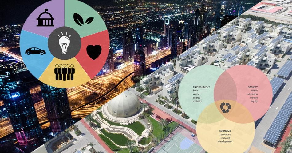 smart city vs sustainable city